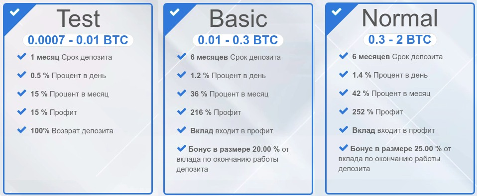 Тарифные планы Bitmine Group в криптовалюте биткойн