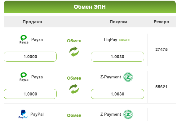 Биржа обмена Money Center